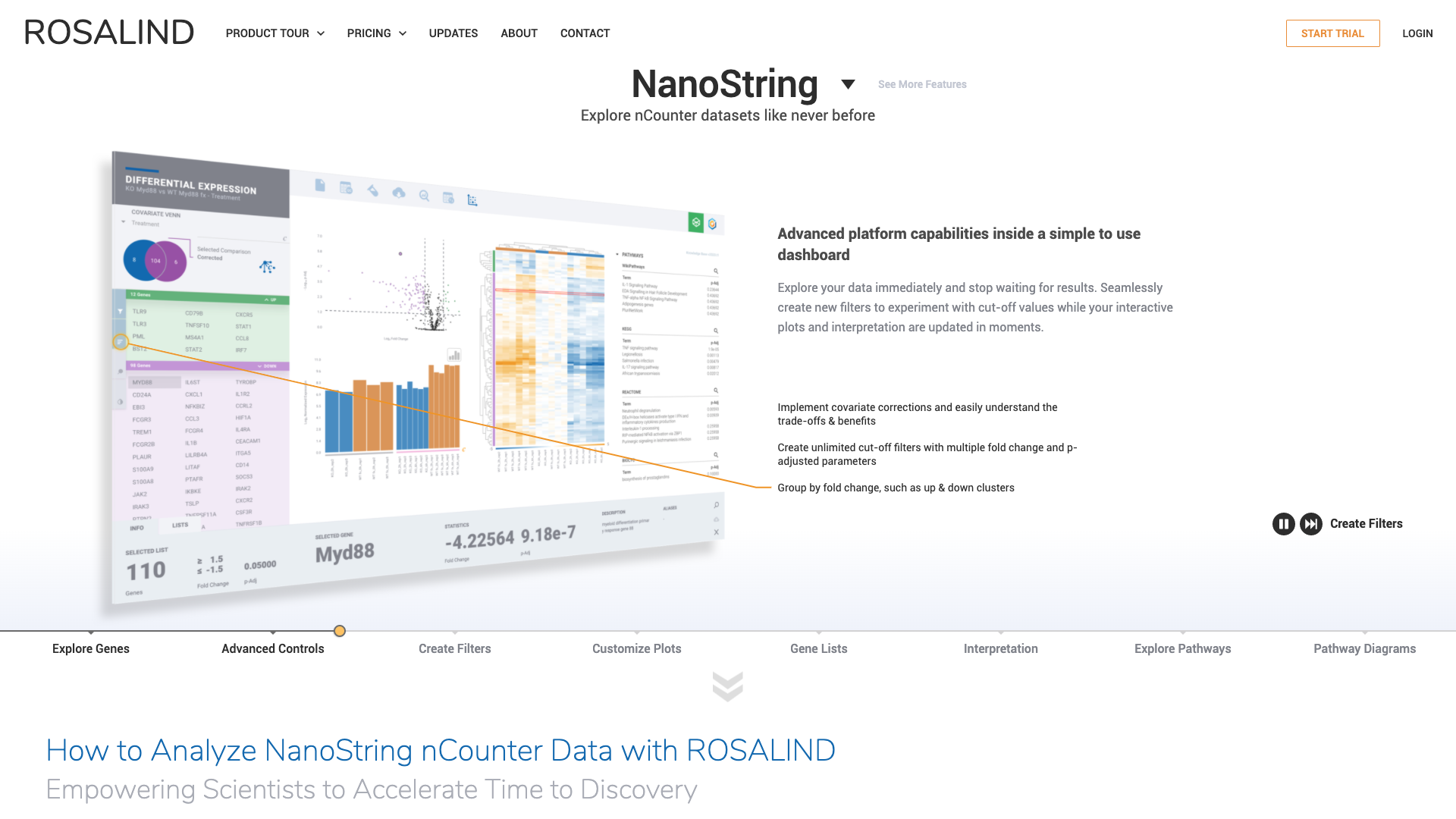 Canopy chooses ROSALIND for Interactive Data Analysis & Real-Time Collaboration